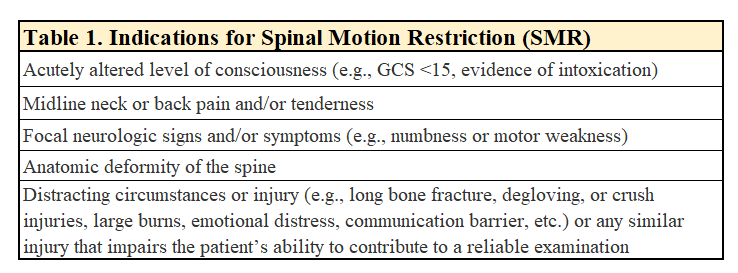 Table 1. Indications for Spinal Motion Restriction