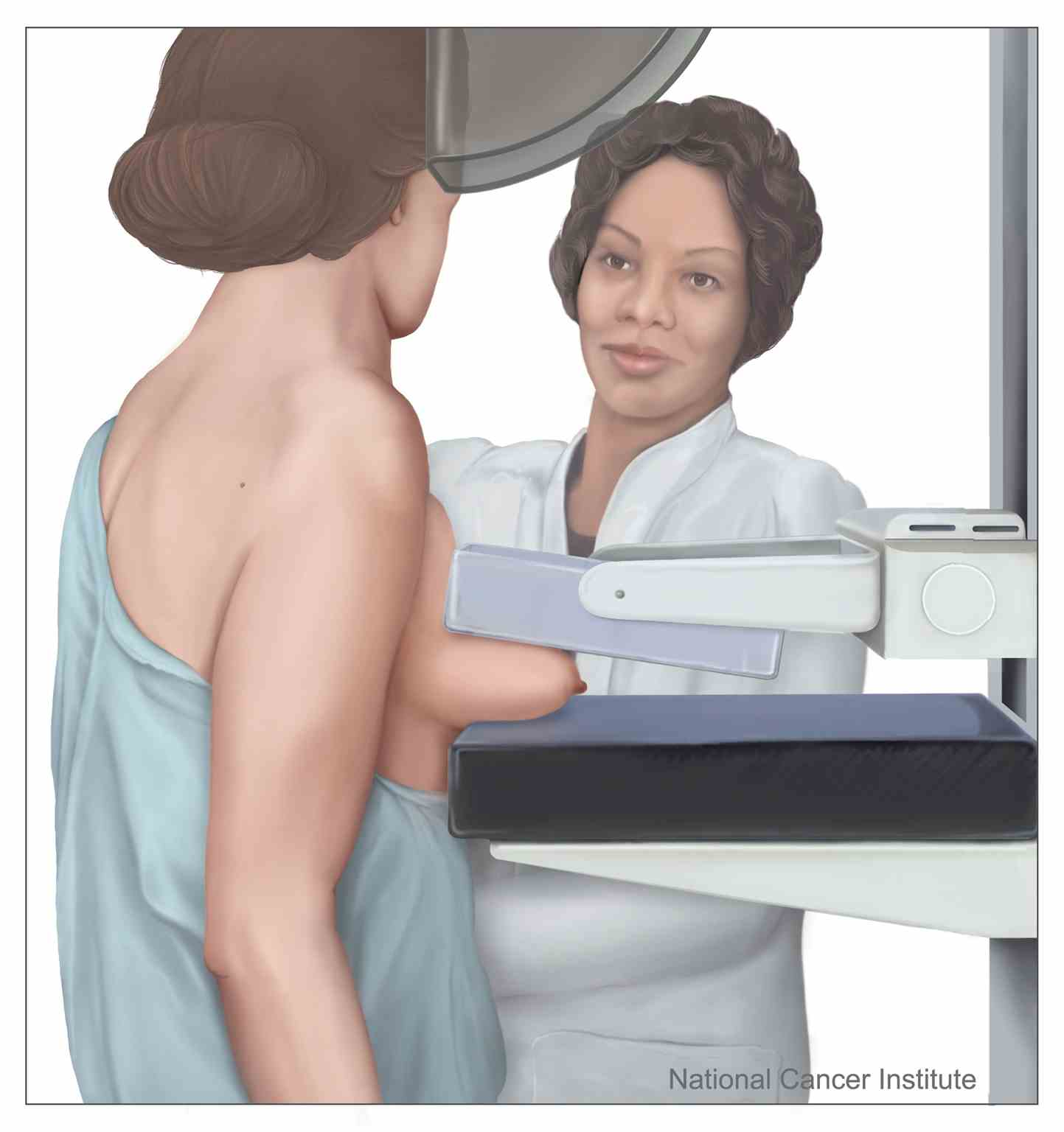 Mammography in process: Shown is a drawing of a female having a mammogram. A mammogram is a picture of the breast that is made by using low-dose x-rays.